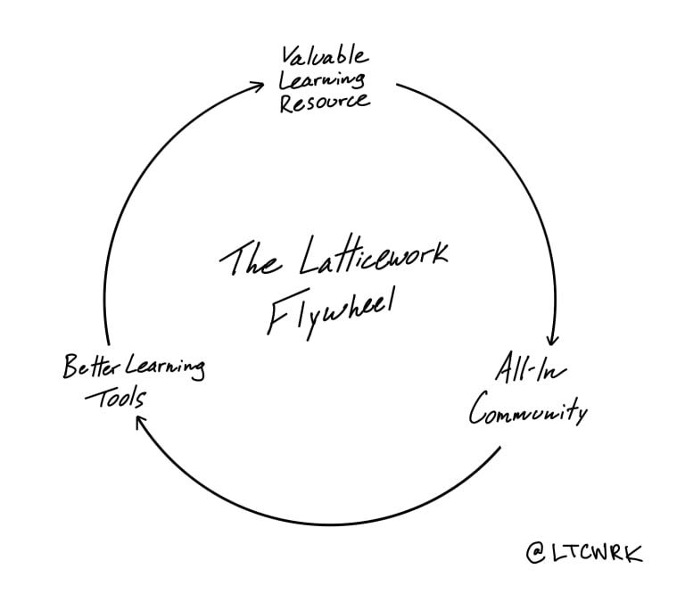 Lattice-Flywheel-1