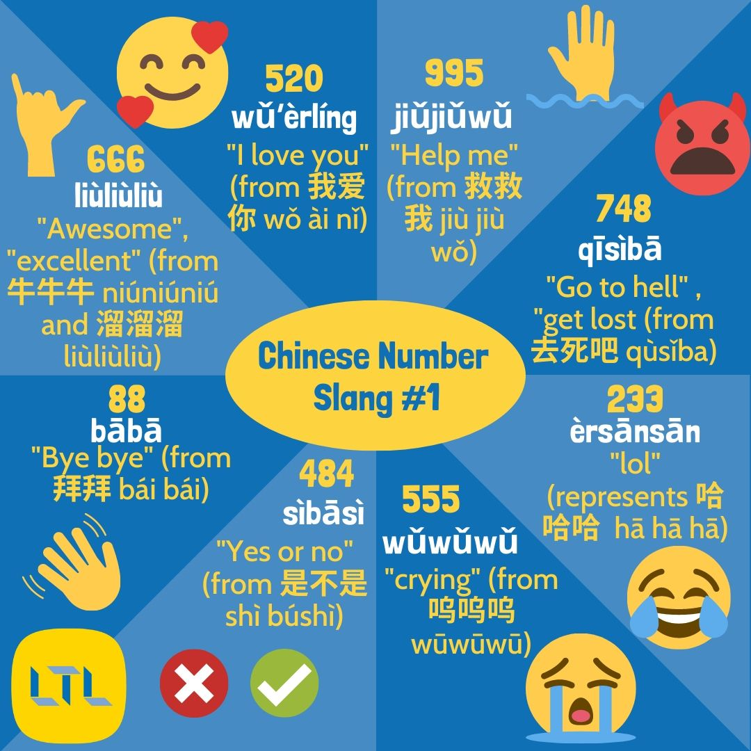 Chinese Slang - In Numbers