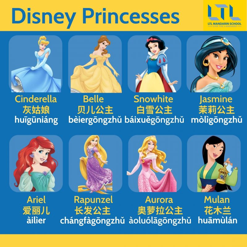 Disney Princesses in Chinese