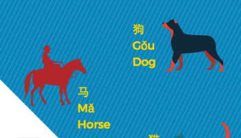 Chinese Swear Words - How to Swear in Chinese with LTL