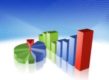 Sustainability Management by Measurement