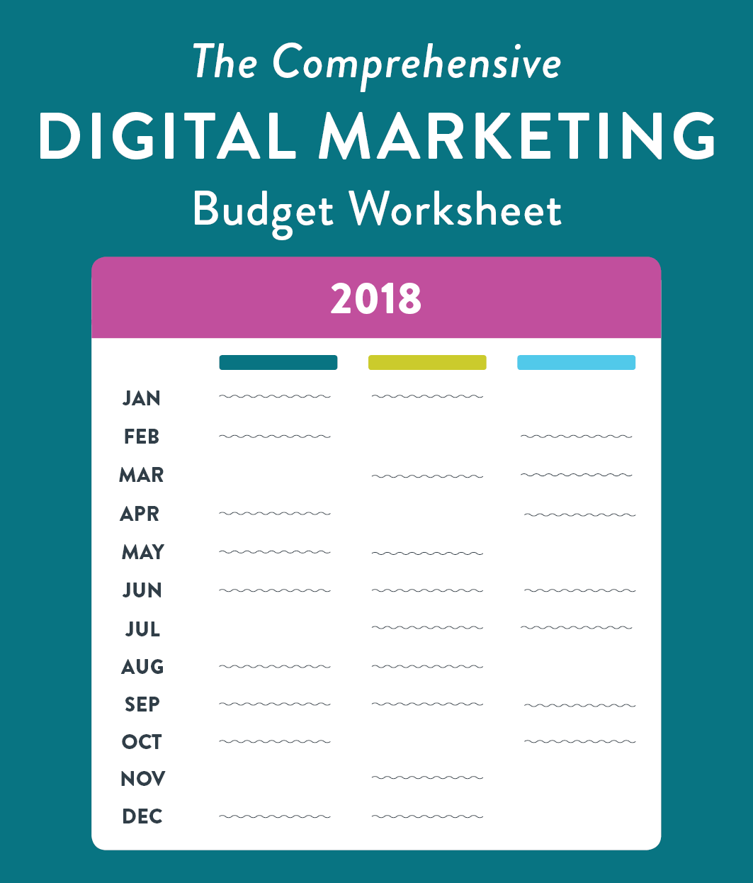Annual Marketing Budget Worksheet - Hatchbuck