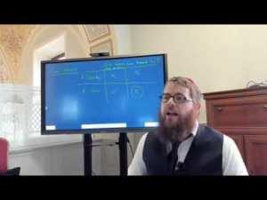 Pszáchim 100 – Napi Talmud 423 – Étkezés az ünnep előtti délután