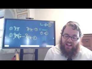 Jomá 64 – Napi Talmud 527 – Melyik bűnbak kerül ki az obligóból, a megismételt sorsolás esetén?