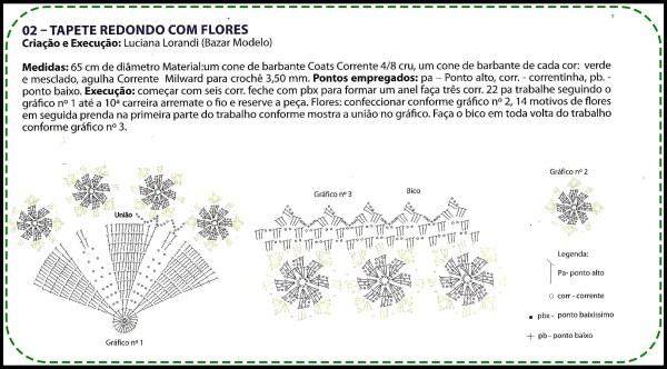 grafico-redondo-floresmulticoloridas (2)