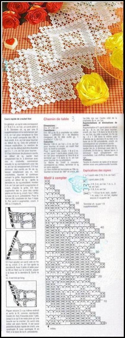 caminho de mesa grafico - CAMINHOS DE MESA DE CROCHÊ COM GRÁFICOS