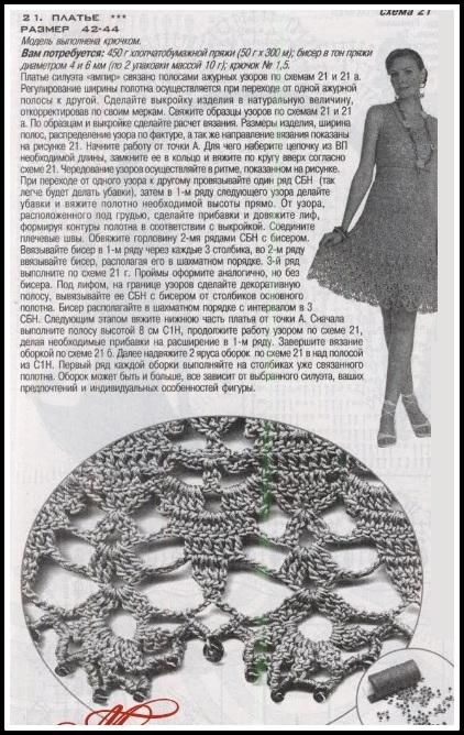 grafico1-vestido