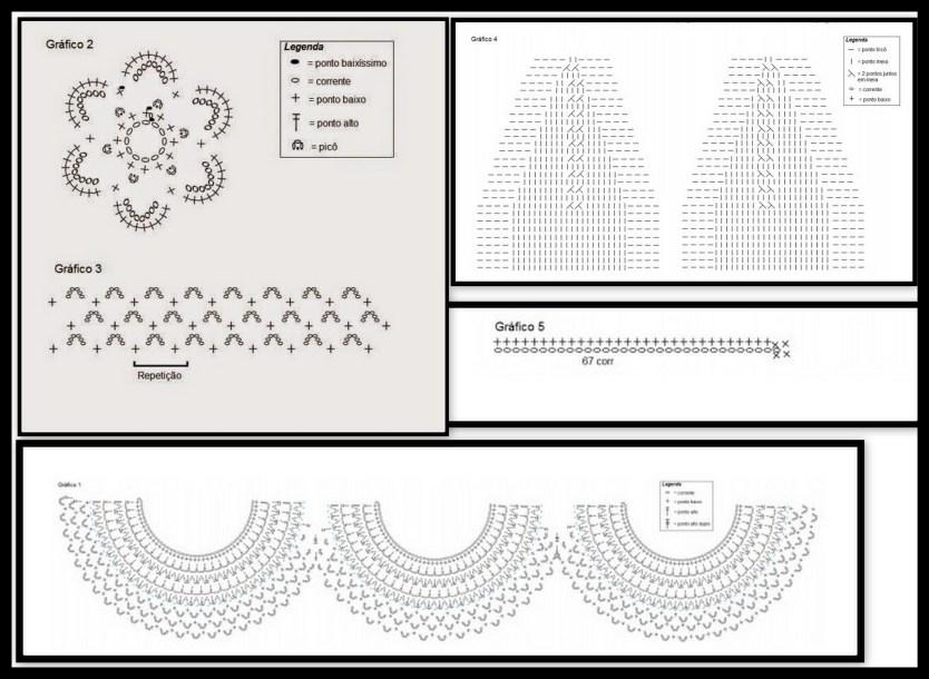 graficos saída praia croche - Passo a passo de uma Saída de praia com Top de crochê com gráfico