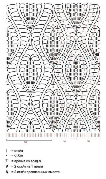 grafico vestido folha3 - TRÊS VESTIDOS DE CROCHÊ COM GRÁFICOS