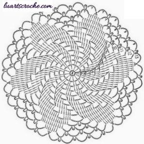 Sousplat espiral com gráfico