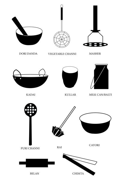 Kitchen Utensils And Its Name. blog. kitchen utensils list