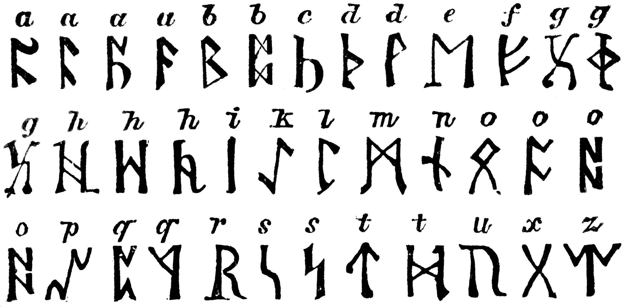 Skyrim Dragon Language Translation To English