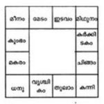 Rasi chakram Original_2