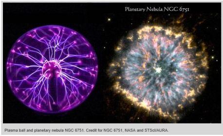 Plasma and planetary nebula