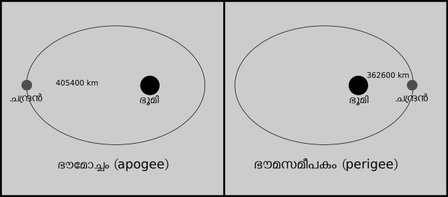 moon-orbit