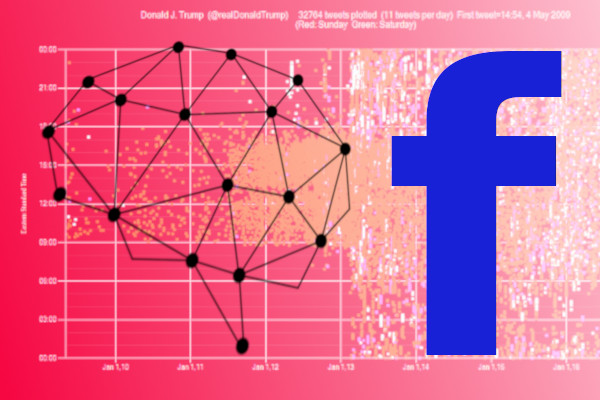 Cambridge Analytica, Facebook scam