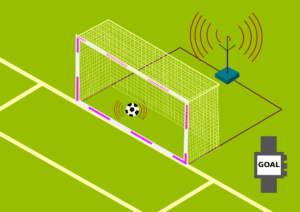 Goal Ref Technology