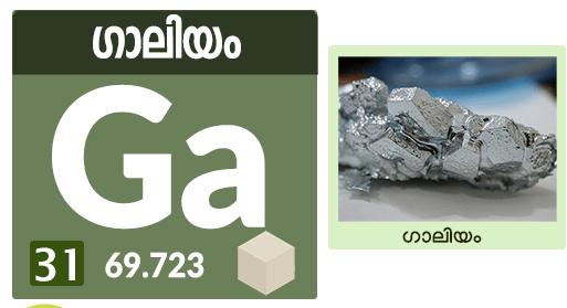 ഗാലിയം – ഒരു ദിവസം ഒരു മൂലകം