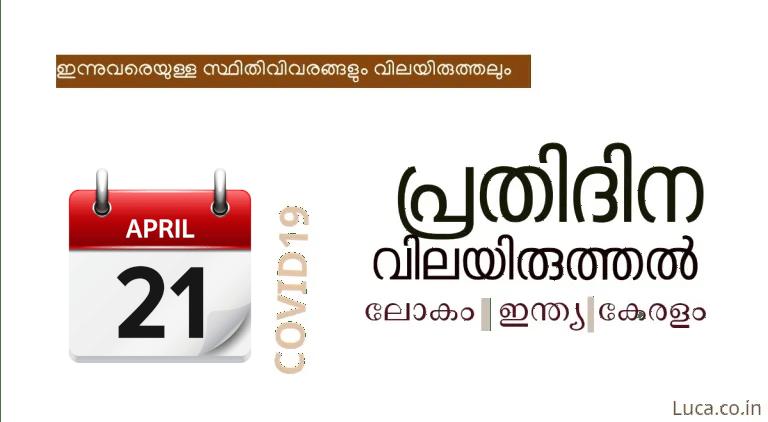 കോവിഡ്-19: പ്രതിദിന വിലയിരുത്തല്- ഏപ്രില് 21