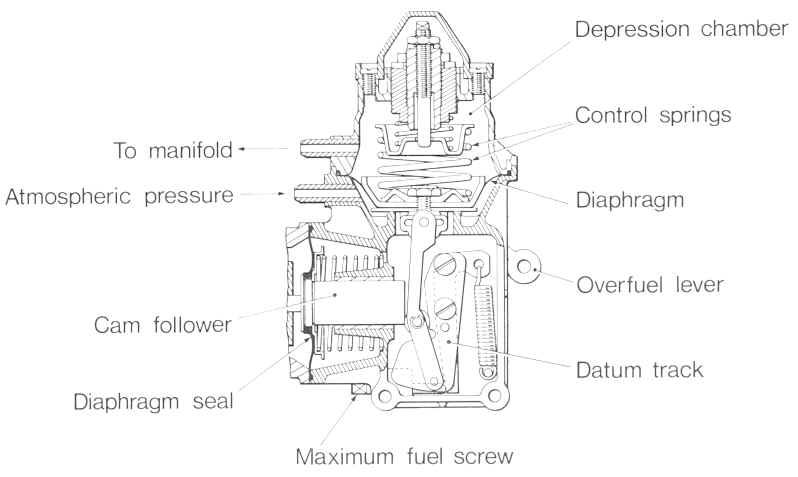 Lucas Mk2 manual page 11