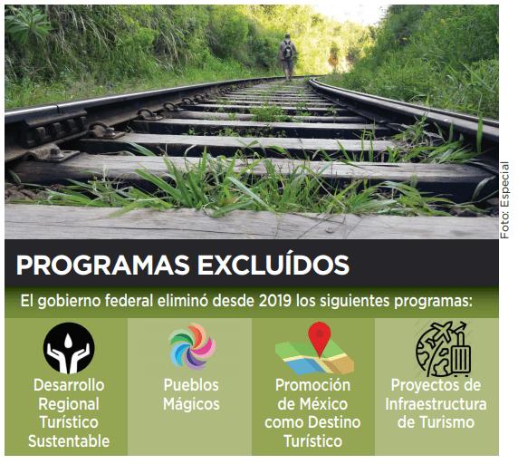 Se llevó Tren Maya presupuesto del Turismo