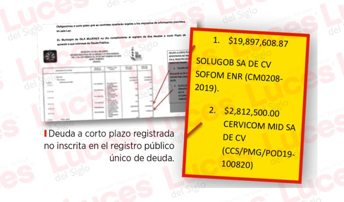 Oculta Juan Carrillo deudas por 23 mdp