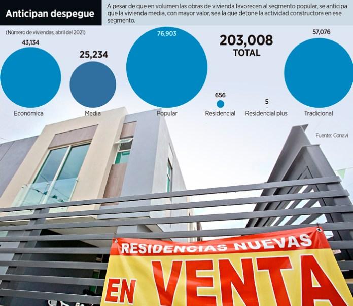 Apuntala vivienda media ventas de propiedades