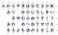 Tipos de escritura japonesa. | Revelacin Otaku