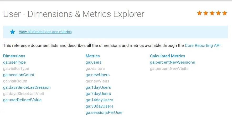 dimensiones-metricas-analytics-combinaciones