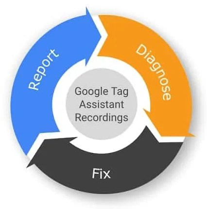 google-tag-assistant-recordings