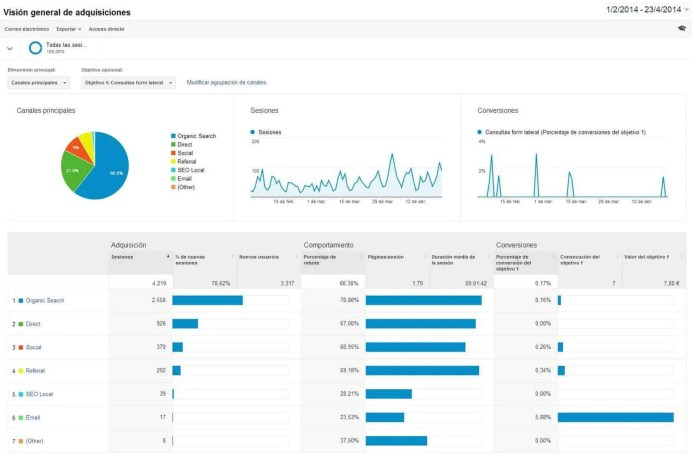 google-analytics-adquisiciones-copia