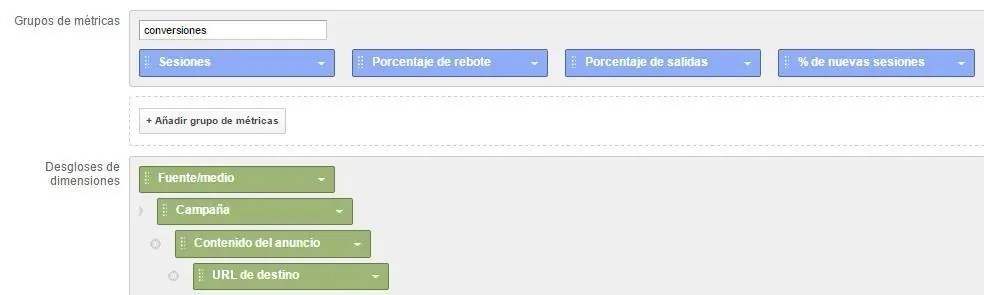 Dimensiones y Métricas en Google Analytics