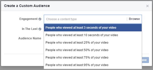 Como criar um anúncio de sucesso no Facebook