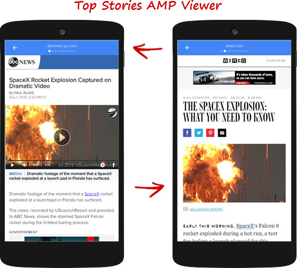 AMP Visualizador para o Google Top Stories