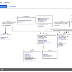 Data Flow Diagram For Dummies Nissan D40 Wiring Diagrams Bpmn And Sequence Crossfithartford