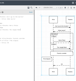 since lucidchart auto generates a sequence diagram from the text you enter you can use the time you save to return to your code or watch star wars  [ 988 x 862 Pixel ]