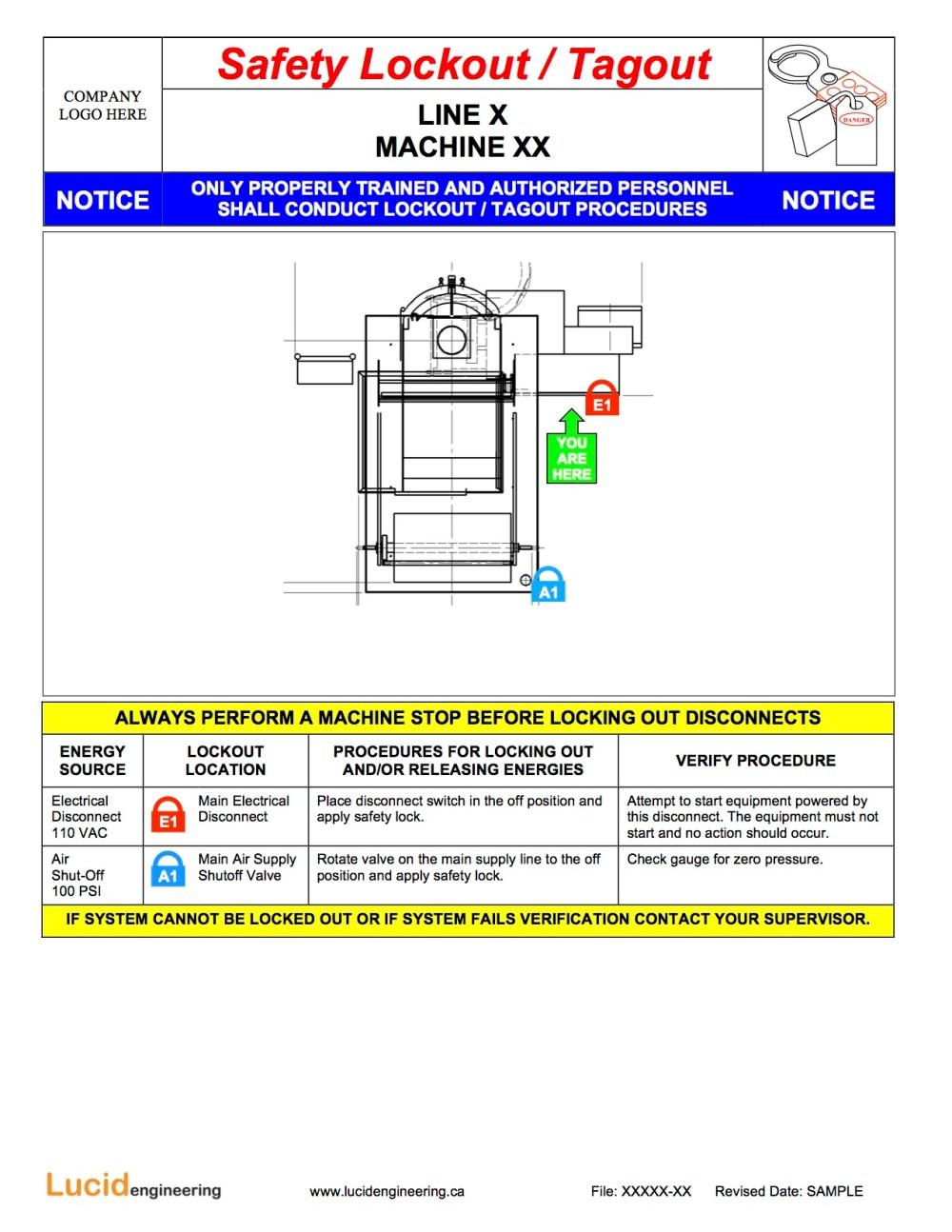 medium resolution of lockout placard