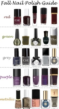 Fall Nail Polish Guide w. Color & Brand Picks   Luci's Morsels