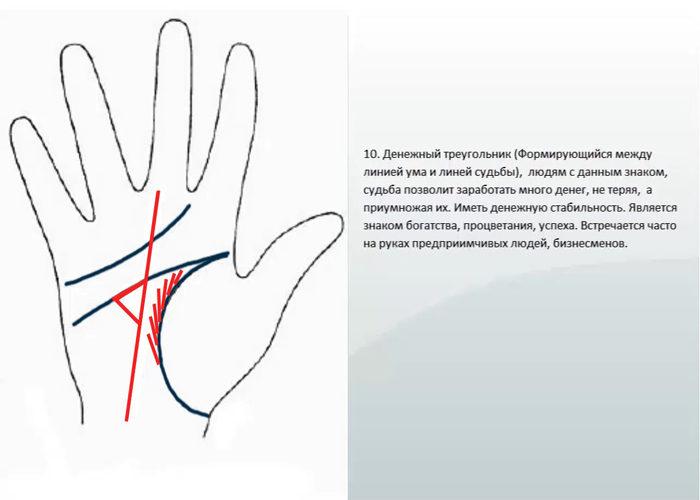 Линии жизни на руке значение в картинках