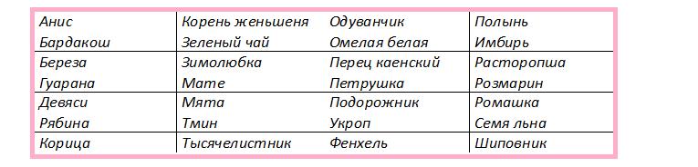 arsura de grasime ideala)