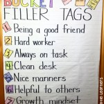 How To Create A Bucket Filler Classroom Lucky Little Learners