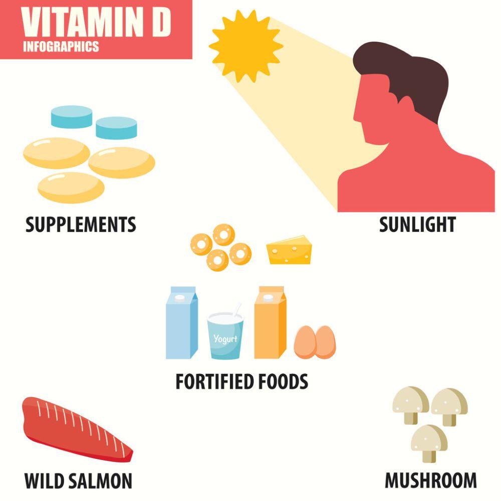 孕婦維他命&營養補充品 – 杏蘊婦產科