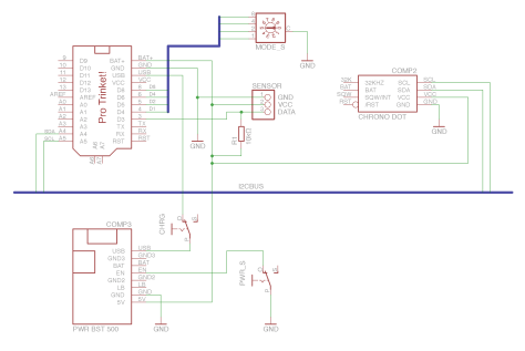 Data Logger Minimal Diagram
