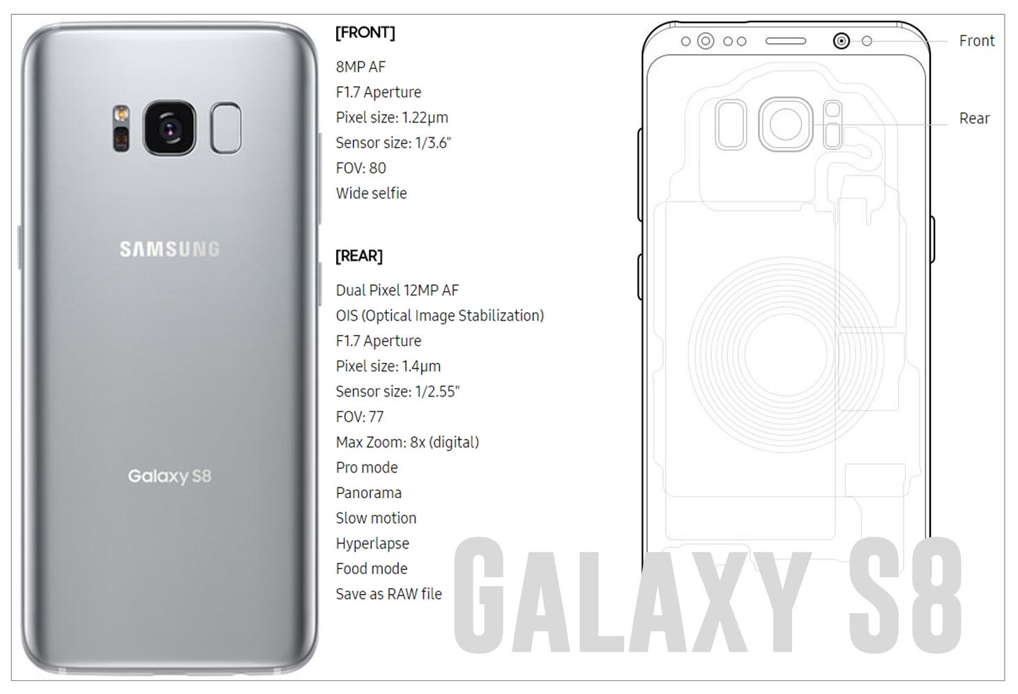 Galaxy S8 Camera Journey - Lucky Sebastian