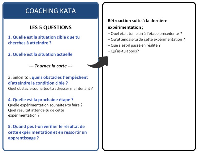 Coaching-Kata_5-questions