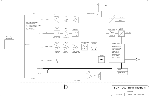 small resolution of these days i have been in a mood to make handsome drawings so i drew a basic block diagram of my intended transceiver too as things stand right now