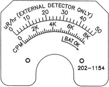 Model 3-98 I-125 & Alpha-Beta-Gamma Survey Meter