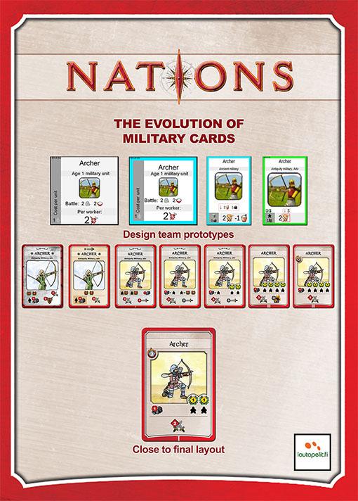 Ejemplo e cartas de nations