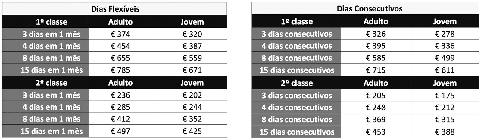 Preço Swiss Pass