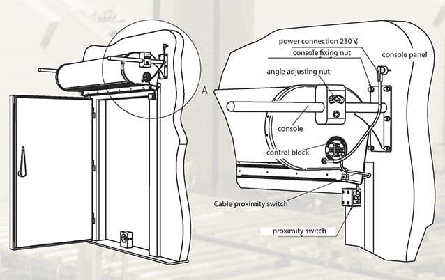 thermovent frigoquip luftschleiertechnik